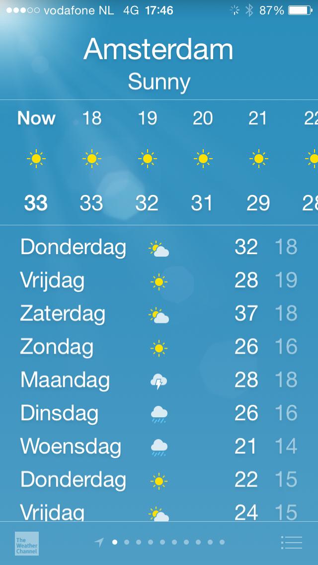 Comment survivre à la canicule à Amsterdam ?